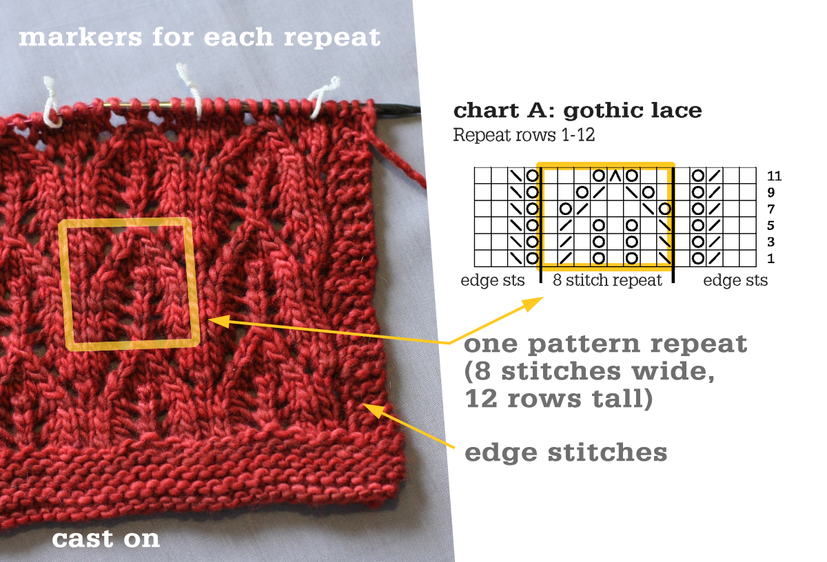Gothic Lace ::: learn to knit lace with this free pattern | Tin Can ...