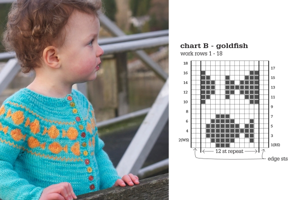 How to Read a Colourwork Chart