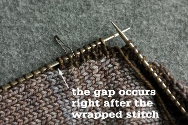 identify-the-gap