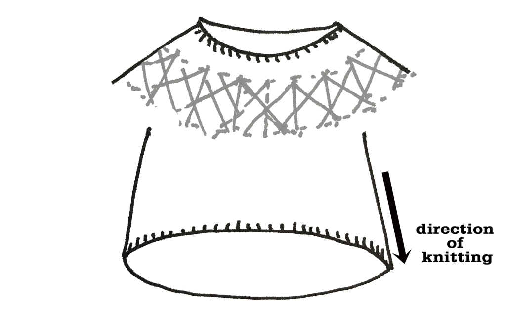 illustration of lace yoke being knit top down through body.