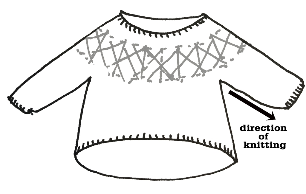illustration of lace yoke being knit top down through body and sleeves.