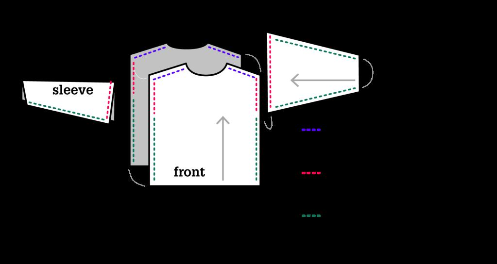 Construction process for a seamed drop-shoulder pullover. Illustration.